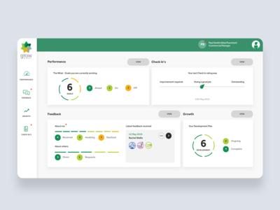 Greencore Interface