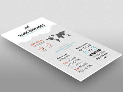 Rare Diseases Infographic infographic design data type clean modern doctor healthcare