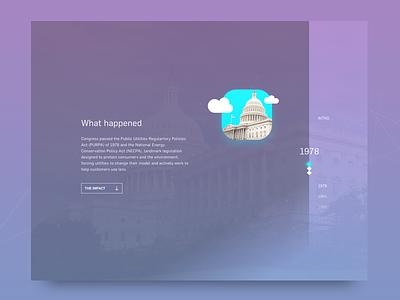Timeline Micro Site timeline responsive modern clean ui