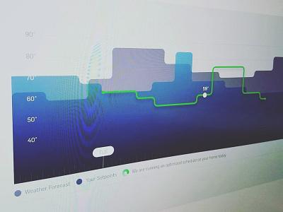 Graph Exploration study exploration responsive modern clean ui