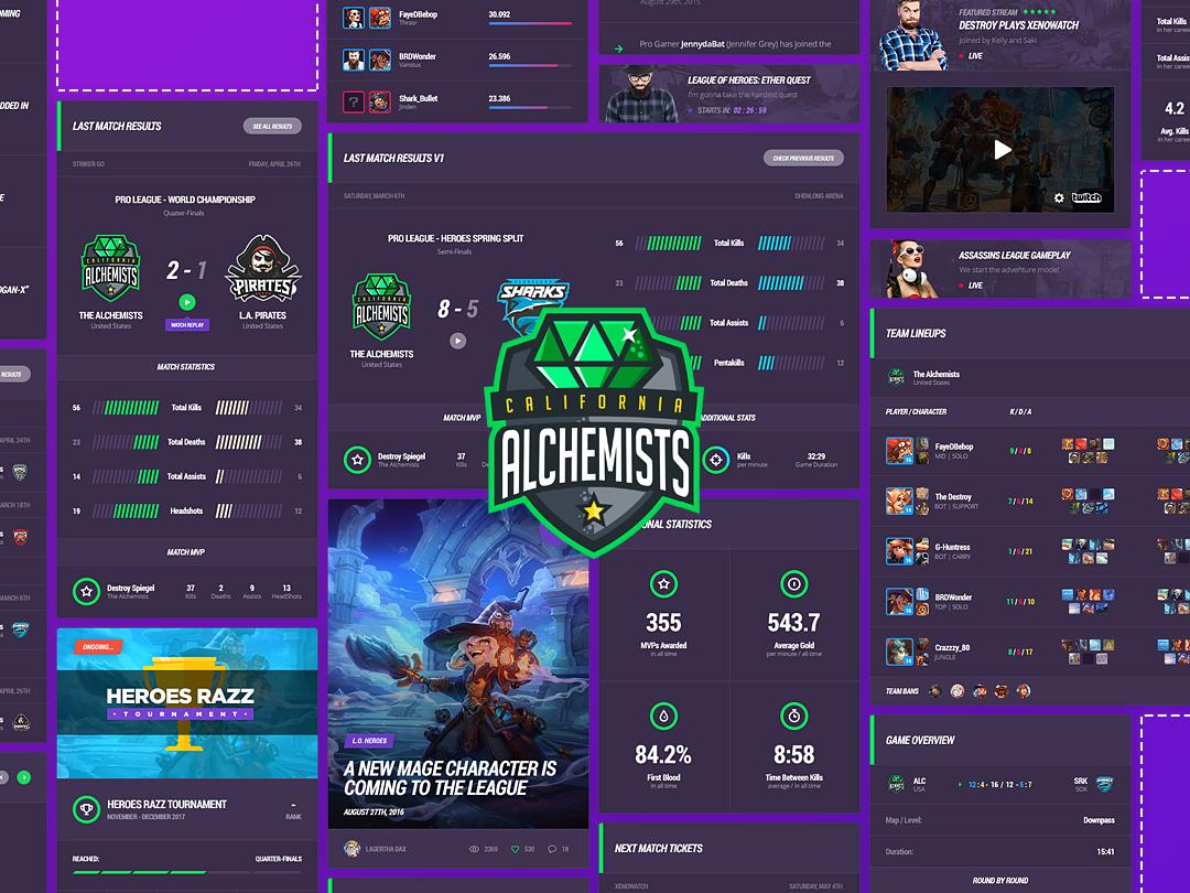 Alchemists eSports Widgets by Odin Design on Dribbble