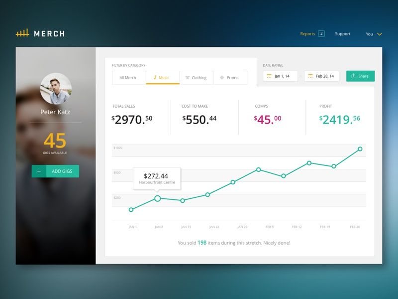 Merch Dashboard WIP avatar music app merch music finance chart visualization data graph dashboard