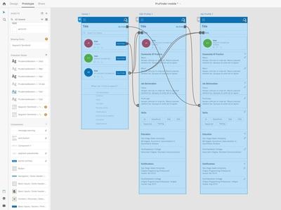 Adobe XD mobile Prototype mode
