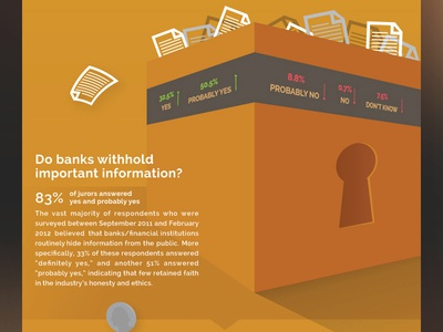 Part of an infographic for LitigationInsights.com infographic graphic design brockton bank