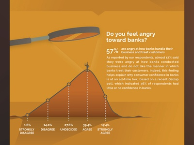 Litigationinsights.com infographic infographic graphic design brockton bank ant magnify illustration