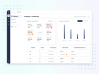 Backflow Valve Monitoring Dashboard