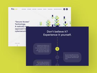 Fincor Website Design