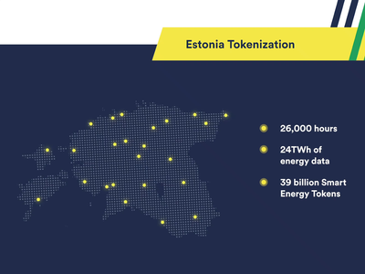 Estonia Tokenization branding wepower electricity energy green energy map illustration animation