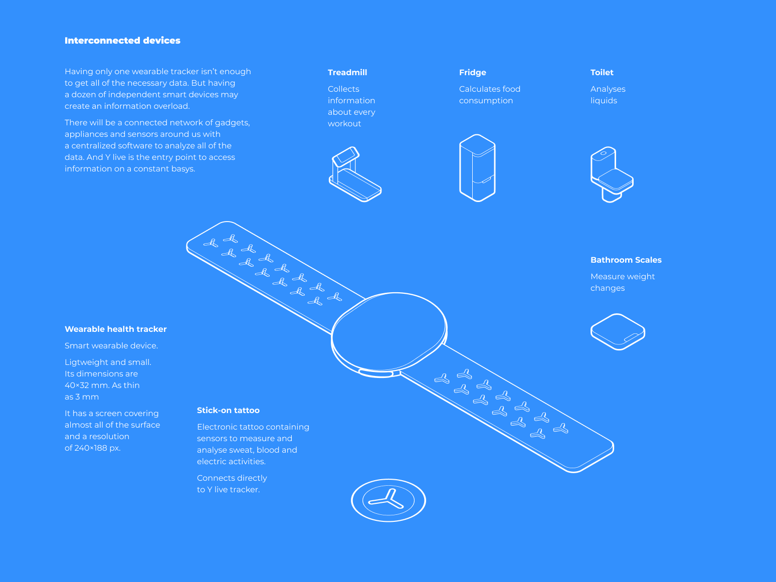 Health tracker in the world of interconnected devices health tattoo scales toilet treadmill fridge tracker smarthome