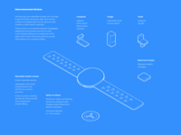 Health tracker in the world of interconnected devices