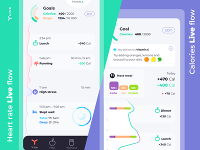 Mobile app that uses Live flow graph concept for health tracking design ui smartwatch fitness carbs protein fat excercise sleep calories heart beat chart graph tracker health y live