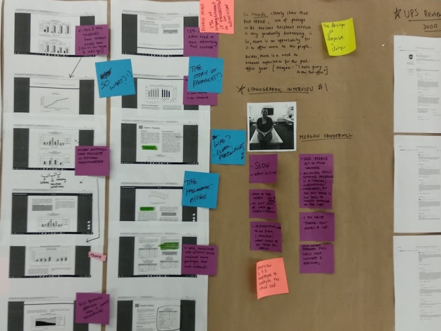 Process ethnography ux ux ui researcher space branding experiential design