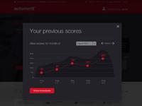 Belairdirect automerit lightbox scores