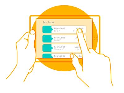 Context Scenarios! context scenario interaction orange