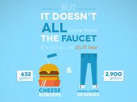 Cheesburgers & skinnies