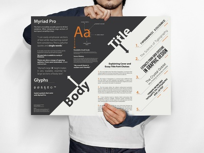 Typeface A1 Poster typeface selections poster holding poster mockup mockup typographic poster typography a1 poster photoshop poster