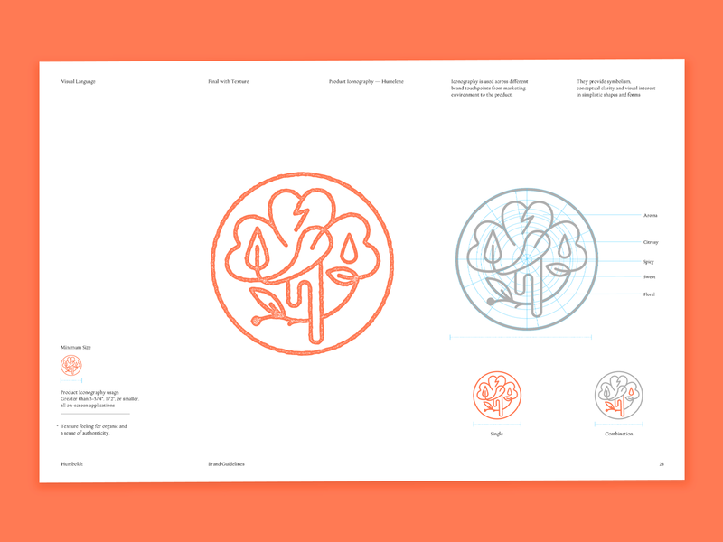 Brand process creative strategy icons brand style brand guidelines process connects creative lead branding typography