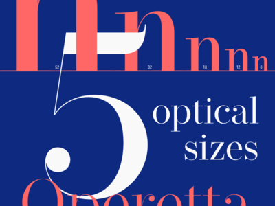 Operetta optical sizes