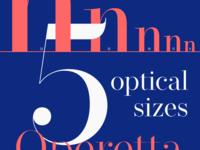 Operetta optical sizes