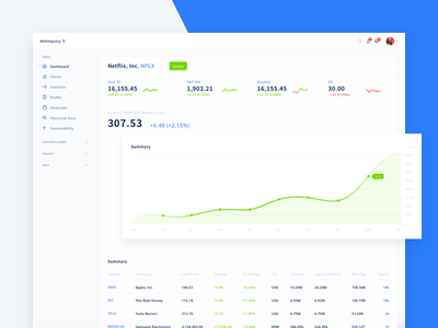 One stock wallet query stock market profit green epicpxls download ui kit freebie free pricing stock query wallet
