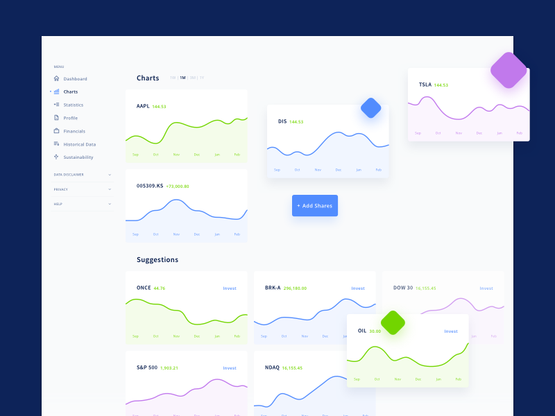 Charts Page wallet stock market profit green epicpxls download ui kit freebie free pricing stock query wallet