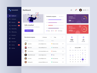 Humandeck - Dashboard user interface user experience recruiting management system hr human resources statistics clean ui  ux ux ui interface chart graph design data web app app dashboard 10clouds
