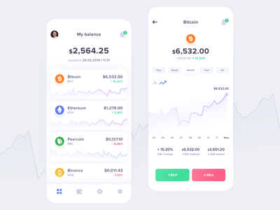 Cryptocurrency Wallet iOS App uiux uiuxdesign user experience user interface mobile app design mobile light ui interface crypto app graph chart mobile app ios cryptocurrency app cryptocurrency bitcoin wallet ethereum bitcoin 10clouds
