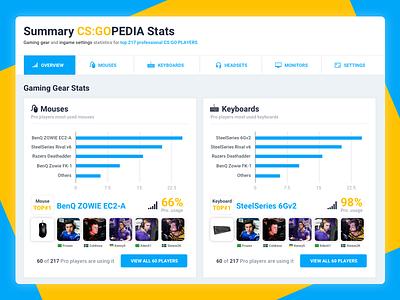 CS:GO - design for popular game website game concept top cs go overview analytics stats statistics dashboard