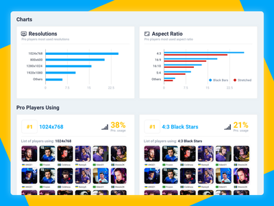 CS:GO - design for popular game website charts top stats statistics overview game dashboard cs go analytics