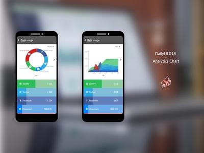 DailyUI 018 - Analytics chart