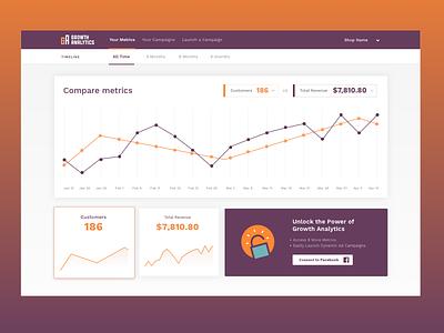 Metrics Never Lie reporting filters analytics dashboard