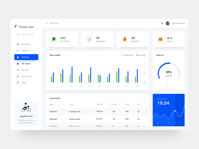 Body data monitoring ux  ui ticket statistics sport score products interface product dashboard bookmakers best bet admin typography branding design ux 设计 ui