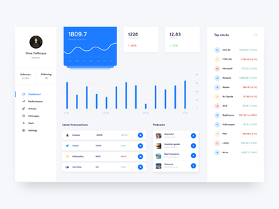 Financial dashboard dashboard trading card analytics app chart crypto wallet fintech app marketing graphics payment profile sales trading trade transacitons weidelab