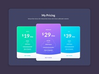 Vector Pricing Table