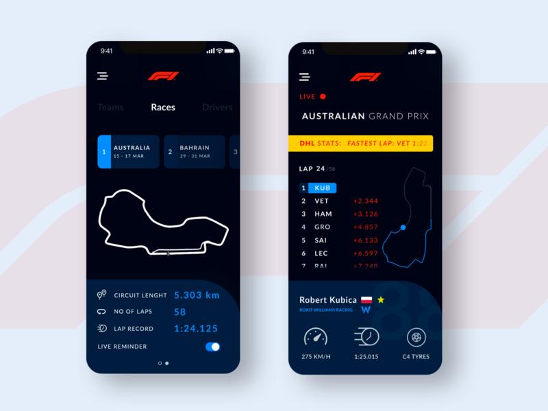 Formula 1 App Concept f1 mobile app interface motorsports sport formula1 design ux app ui