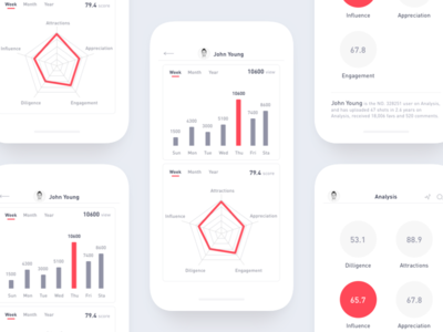 Analysis APP app analysis ux ui interface interaction inspiration diary demo connect clean apple
