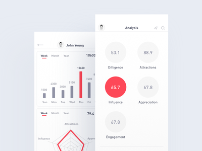 Analysis APP 2 score app analysis ux ui interface interaction inspiration demo connect clean apple