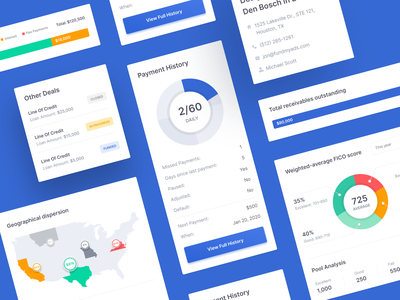 Reports for Loans Dashboard - Pt.2  📊 ui  ux design crm saas web app chart line chart bar chart statistics bank credits fintech online payment transactions web finance product design visual design diagrams loans brokers