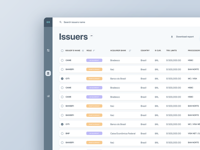 Financial Administration Panel administration user experience user interface list ui admin panel table dashboard financial illustration web banking website finance bank flat minimal interface design ux ui