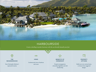 Harbourside responsive illustration rendering flat luxury real estate noun project icons