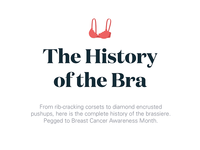 01 history of bra infographic