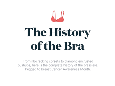 Typography exploration — History of the bra infographic