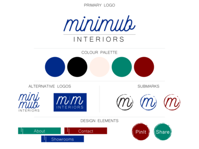 minimub interiors branding