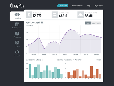 Quaypay user interface design user experience dashboard front end development
