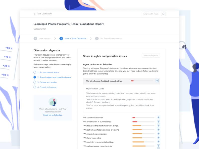 Data Visualization Report user interface design data visualization report design report