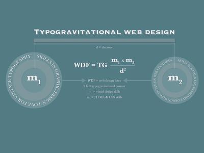 Typogravitational web design