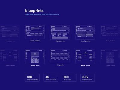 Design blueprints design gamers app ragebite profile ux ui website esports gaming dashboard blueprint