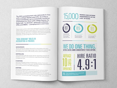 Compensation Report print layout design grid typography report annual survey book