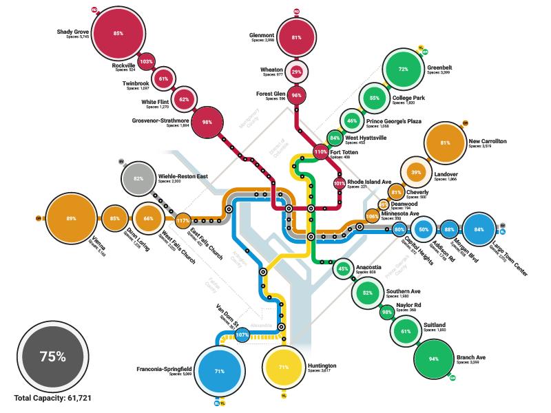 Metro Parking Utilization parking map subway metro dc washington infographic