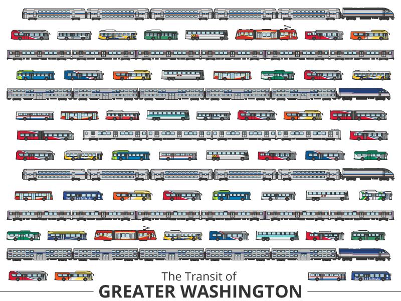 Transit of Greater Washington metro washington transportation commuter subway train bus transit public